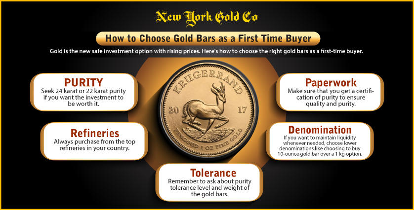 How to Choose Gold Bars as a First Time Buyer 1