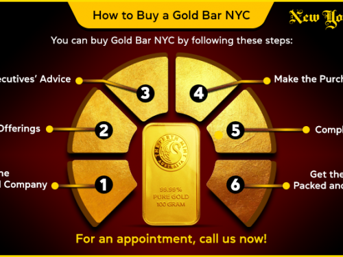 How to Buy a Gold Bar NYC