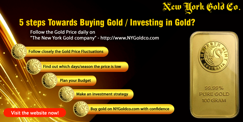 Five steps Towards Buying Gold Investing in Gold 1
