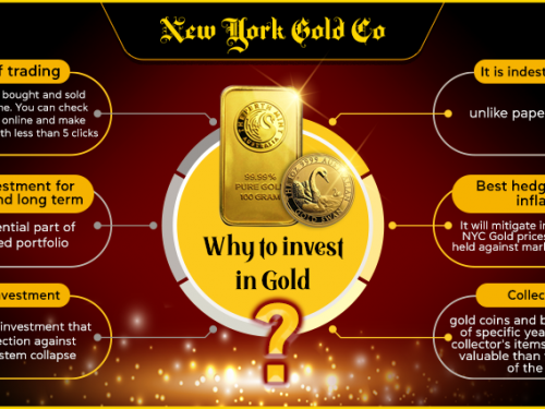 Why to Invest in Gold ?