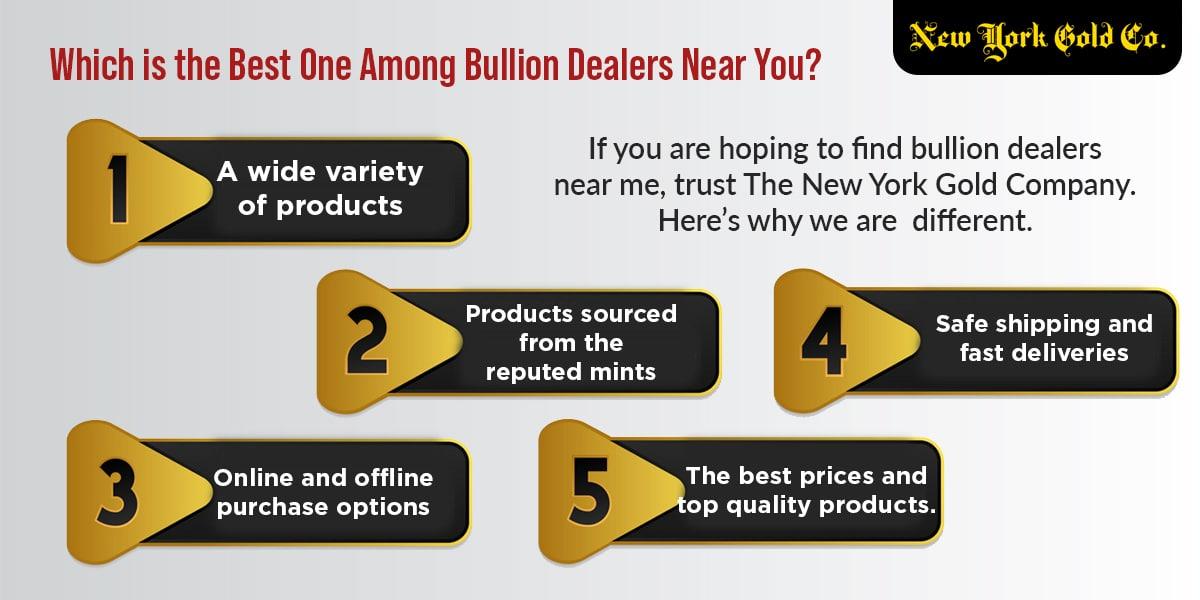 NYG Infographic image 1200 x 600